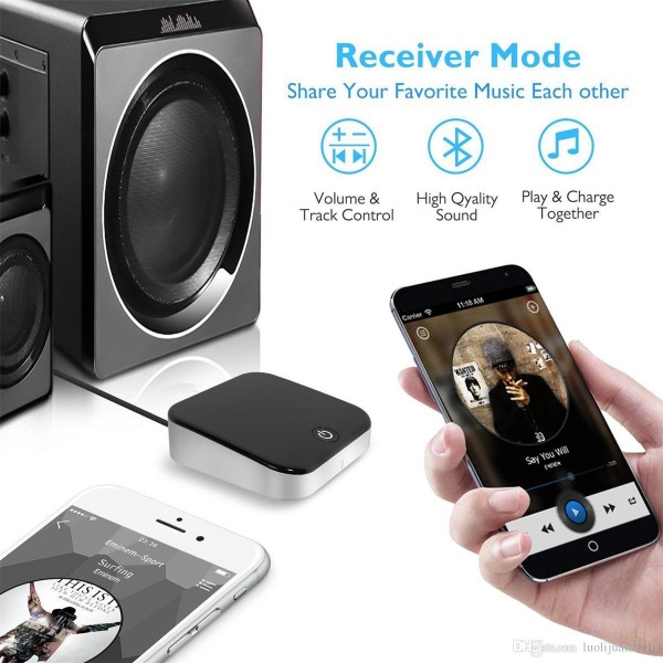 Bluetooth 4.1 Wireless Audio Transmitter Receiver
