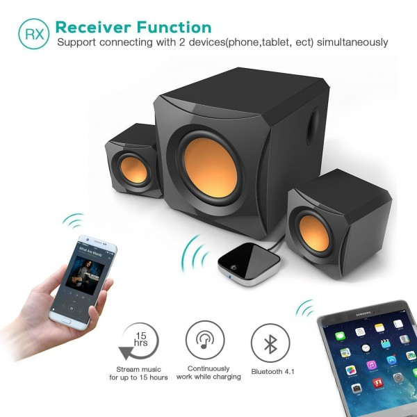 Bluetooth 4.1 Wireless Audio Transmitter Receiver_2
